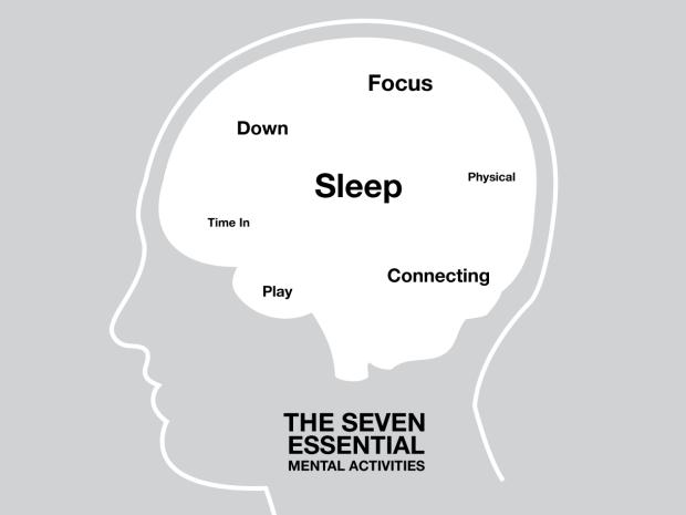 7 ingrediënten voor een fit brein